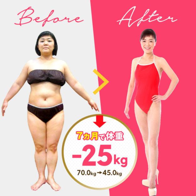 体重マイナス25キロの実績