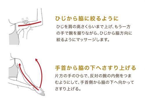 二の腕のマッサージ1